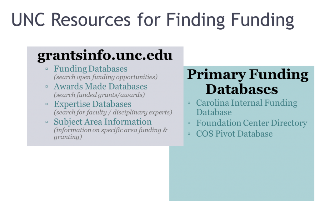 Funding Resources & Fellowships | UNC Research