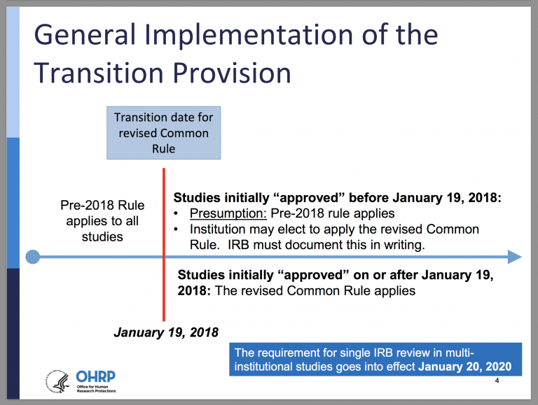 General Implementation of the Transition Provision. Transition date for revised Common Rule: January 19, 2018. For studies initially approved before January 19, 2018, the presumption is that the pre-2018 rule applies. Institution may elect to apply the revised Common Rule. IRB must document this in writing. For studies initially approved on or after January 19, 2018, the revised Common Rule applies. The requirement for single IRB review in multi-institutional studies goes into effect January 20, 2020.