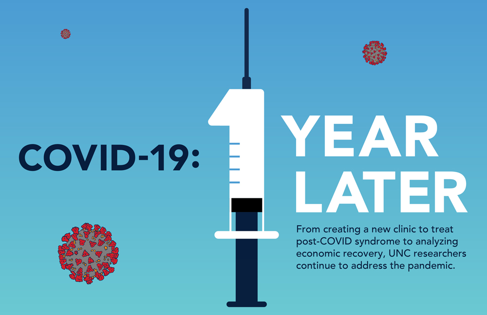 COVID-19: One Year Later